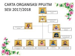 TAHNIAH LANTIKAN BARU JAWATANKUASA PPUiTM 2017-2018