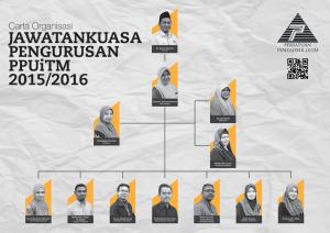 TAHNIAH LANTIKAN BARU JAWATANKUASA PPUiTM 2015-2016