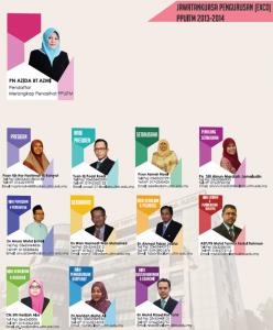 TAHNIAH LANTIKAN BARU JAWATANKUASA PPUiTM 2013-2014