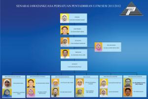 TAHNIAH LANTIKAN BARU JAWATANKUASA PPUiTM 2011-2012