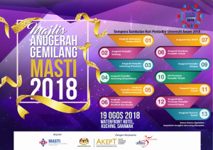 Majlis Anugerah Gemilang MASTI 2018
