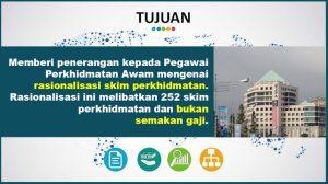 RASIONALISASI SKIM PERKHIDMATAN BAGI PERKHIDMATAN AWAM PERSEKUTUAN DI BAWAH SISTEM SARAAN MALAYSIA